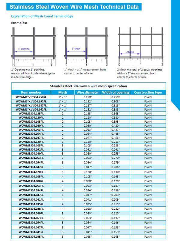 Downloads Center of Stainless Steel Wire Mesh   Walcoom